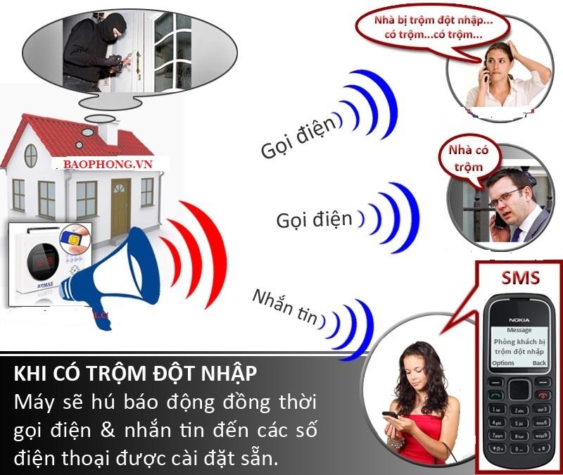 Thiet Bi Chong Trom Hp(1)